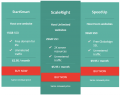 FastComet Review 2019 – Super-Speedy Cloud Hosting ,Maybe The Best Web Hosting